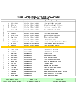 nilüfer 14. spor şenlikleri yürütme kurulu üyeleri