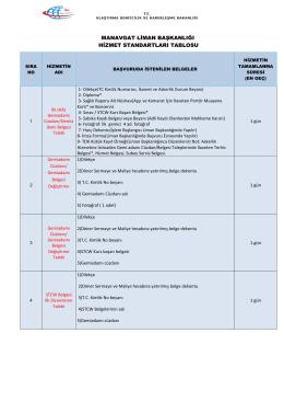 manavgat liman başkanlığı hizmet standartları tablosu