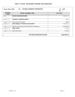 TABLO 1.5 BÜTÇE GELİRLERİNİN EKONOMİK