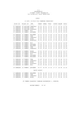 Çorlu Ramazan İmsakiyesi 2014 (PDF Formatında)