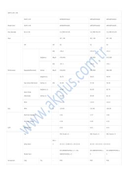 DVM S Heat Pump / Heat Recovery 50-52-54 HP