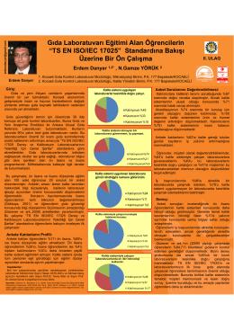"""Gıda Laboratuvarı Eğitimi Alan Öğrencilerin """"TS EN ISO/IEC 17025"""
