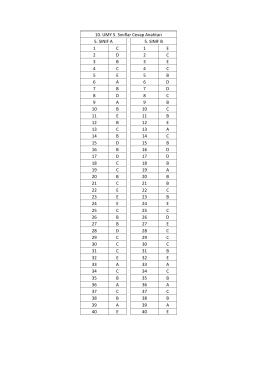 10. UMY 5. Sınıflar Cevap Anahtarı 5. SINIF A 5. SINIF B 1 C 1 E 2 D