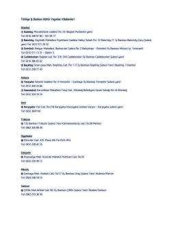 Türkiye İş Bankası Kültür Yayınları Kitabevleri