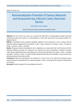 Remineralization Potential of Various Materials and Assessment by