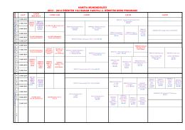harita mühendisliği 2013 – 2014 öğretim yılı bahar yarıyılı 2. öğretim