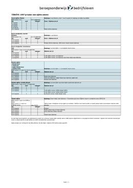 Landendocumentatie Turkije (Turks) 24-11-2014.XLSX
