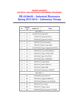 Laboratory Groups