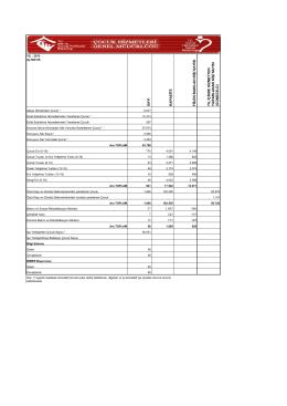 2013 Mayıs İstatistikler