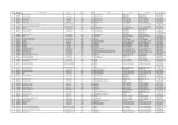 numero progressivo numero del certificato rapporto di prova