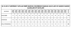 sandık sandık başkan adaylarının aldığı oylar