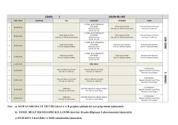 1. Sınıf - KLU - İlahiyat Fakültesi