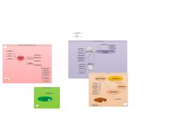Bologna İş Süreçleri Grafikle Gösterim