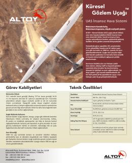 Küresel Gözlem Uçağı