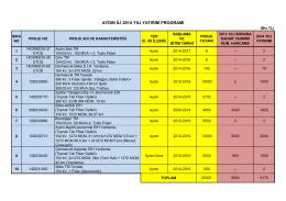 aydın ili 2014 yılı yatırım programı