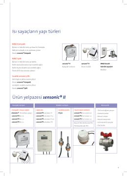 Isı sayaçların yapı türleri Ürün yelpazesi sensonic® II