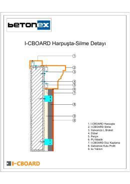 I-CBOARD Harpuşta-Silme Detayı