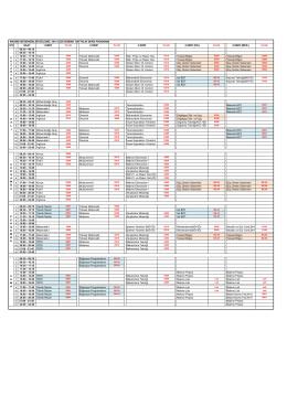 makine mühendisliği bölümü, 2014 güz dönemi, haftalık ders