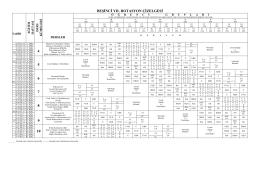 5.Sınıf Rotasyon Tablosu