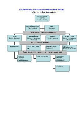 Hastaneler formlar - Orhaneli Devlet Hastanesi
