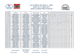 2014 TÜRKİYE OFF-ROAD 3. YARIŞI DÜZCE 26-27 NİSAN