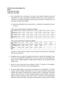KYM-101 Kimya Mühendisliğine Giriş ÖDEV II Veriliş tarihi: 26.11