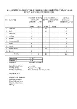 sn ilçe adı ihtiyaç duyulan öğretici sayısı 2014