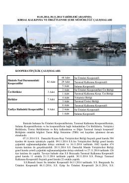 01.01.2014 - 30.11.2014 Tarihleri Arası