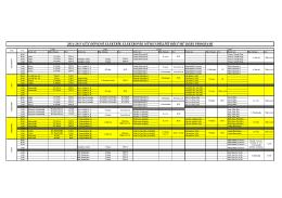 2014-2015 güz dönemi elektrik elektronik mühendisliği bölümü ders