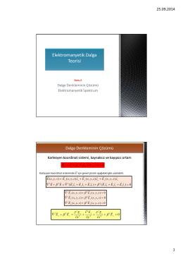 Elektromanyetik Dalga Teorisi