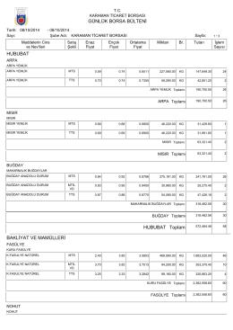 08.10.2014 günlük bülten - Karaman Ticaret Borsası