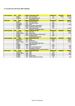 Haftalık Veri Takvimi12.01.2015