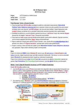 CEN 335 Computer Networks - Akademik Web Sayfaları