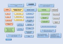 Kader Şema - Dindersi.tk