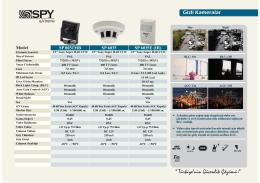 Gizli Kameralar - Han Elektronik