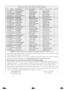 Aralık 2014 Belletmen Listesi
