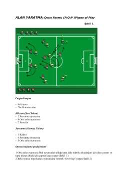 LEVEL 3: Phases of Play - Creating Space