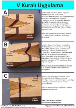 V-kurallarının Blok Diyagram Üzerinde Anlatımı
