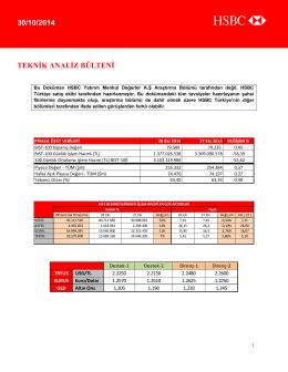 30/10/2014 teknik analiz bülteni