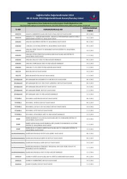 12 Aralık 2014 Tarihleri Arasında Sağlıkta Kalite Değerlendirmeleri
