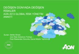 Aon Global Risk Yönetim Anketi 2013 Sunumu