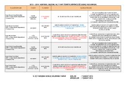 2013 – 2014 hentbol sezonu alt yapı türkiye birinciliği