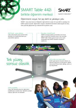 Ürün Broşürü - SMART masa öğrenmeye heyecan katar.