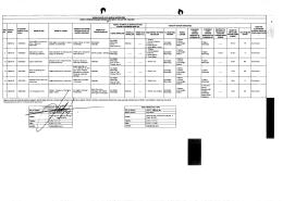 Sağlık İlçe Müdürlüğü Kamu Hizmet Standartları Tablosu