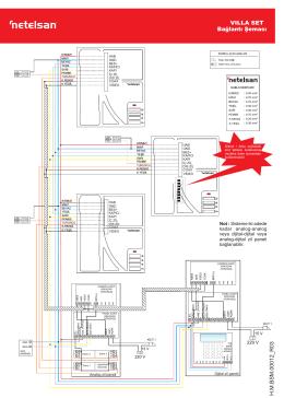 H.M.BSM.00012_R03 Bağlantı Şeması VILLA SET