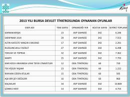 Ahmet Vefik Paşa Bursa Devlet Tiyatrosu Oynanan Oyunlar için