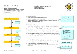 Organik Sertifikasyon Süreci - BCS Öko