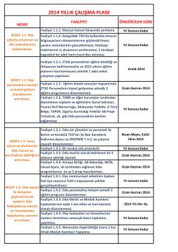2014 İş Planı - Zonguldak Ticaret ve Sanayi Odası