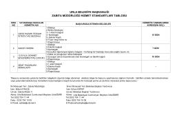 Zabıta Müdürlüğü Kamu Hizmet Standartları Tablosu