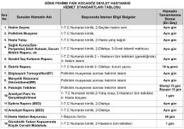 A3 Hizmet Standartları 15.08.2014 Güncel
